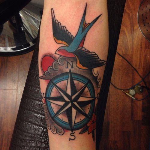 Arm Swallow Tattoo