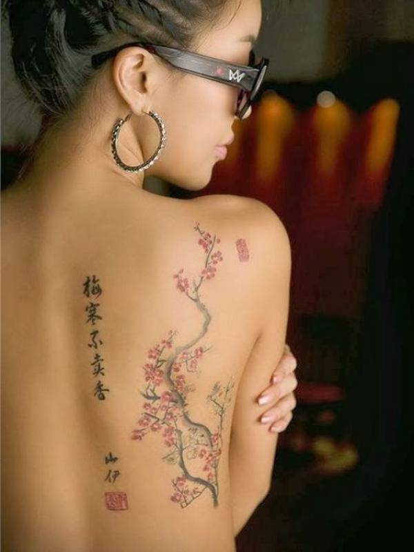 Japanese Tattoos Meaning